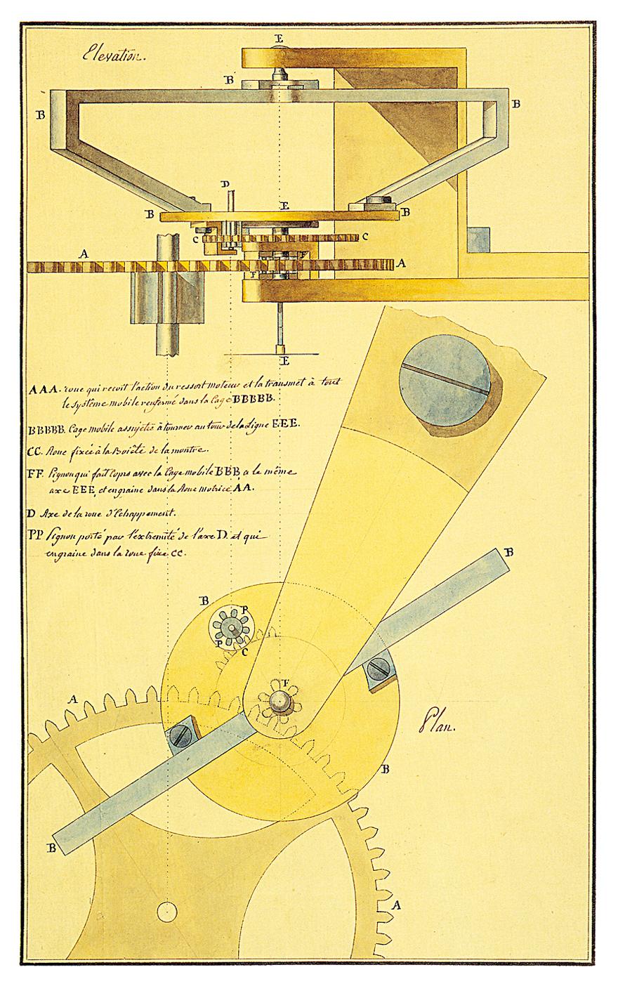 トゥールビヨンの機構図