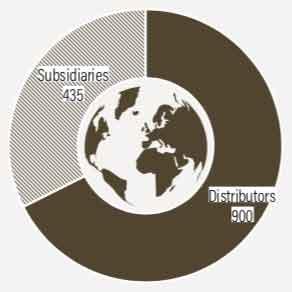 Watch Distributors Directory